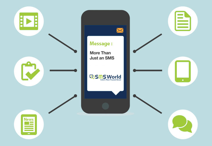 SMS Marketing compaign